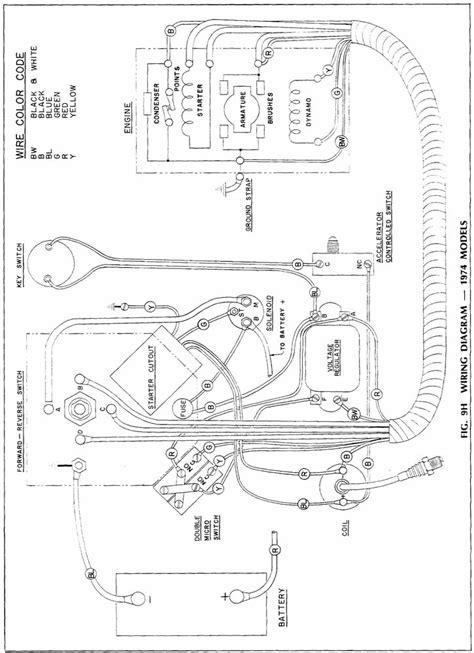 ez go parts diagram ezgo golf cart wiring diagram