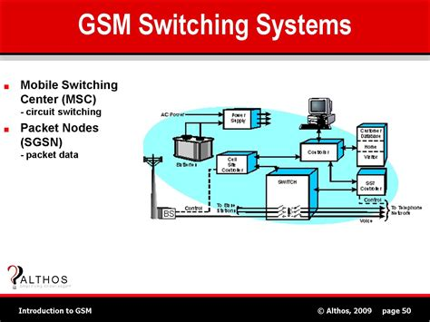 mobile center gsm tutorial mobile switching center msc