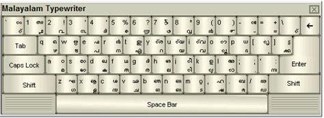 keyboard layout malayalam typing download malayalam keyboard malayali keyboard and typing