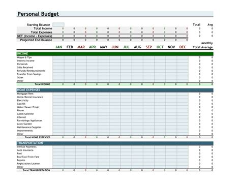 personal finance budget template personal finance spreadsheet template free1 personal
