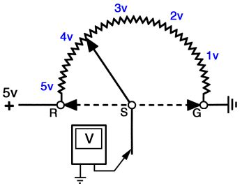 resistor operation variable resistor operation 28 images difference between potentiometer and rheostat