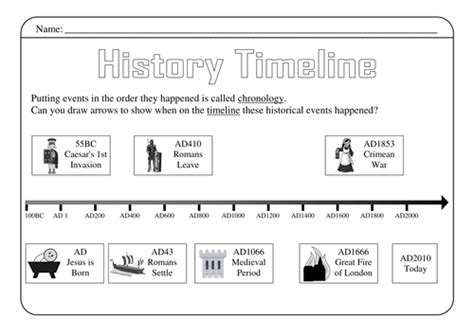 simple biography ks2 romans timeline by simon h teaching resources tes