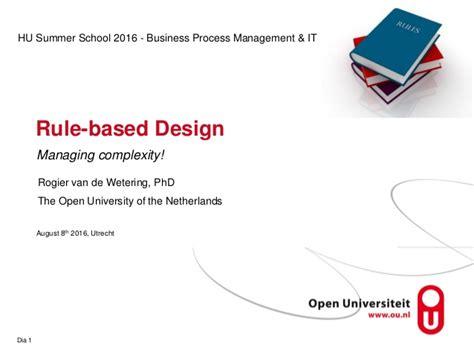Rule Based Pattern | rule based design managing complexity
