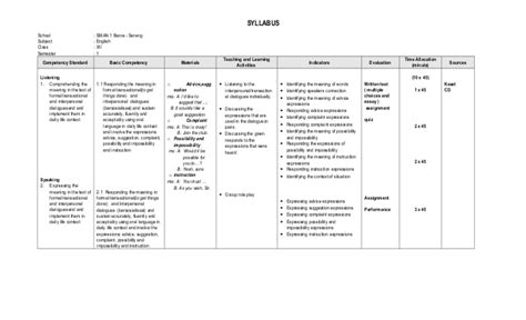 Lesson plan 2.3 syllabus of english class xii smt 1 & 2