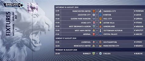 epl kick off today premier league saturday gameweek 1 starting lineups tv