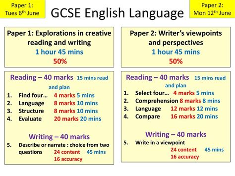 gcse english language for paper 1 tues 6th june gcse english language paper 2 mon 12th june ppt download