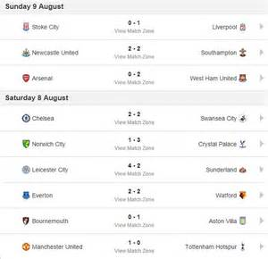 epl table games remaining premier league table results and remaining fixtures