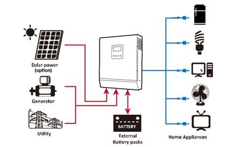 28 axpert inverter wiring diagram 188 166 216 143