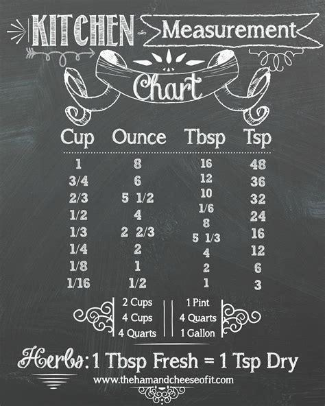 Tempat Bumbu Dapur Keren percantik dapur kamu dengan dekorasi printable chalkboard