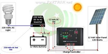 solar wiring diagram for charging solar get free image about wiring diagram