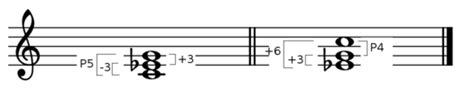 The Ex Inversions Of Major And Minor Triads Musical U