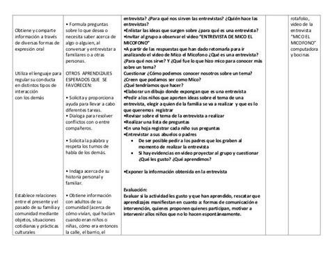 situacion didactica para fomentar la lectura en preescolar planeacion didactica para preescolar caro pinterest