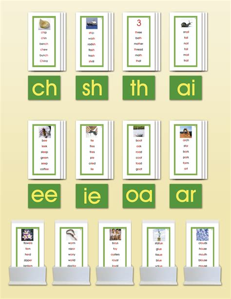 phonogram word lists for nienhuis sandpaper letters