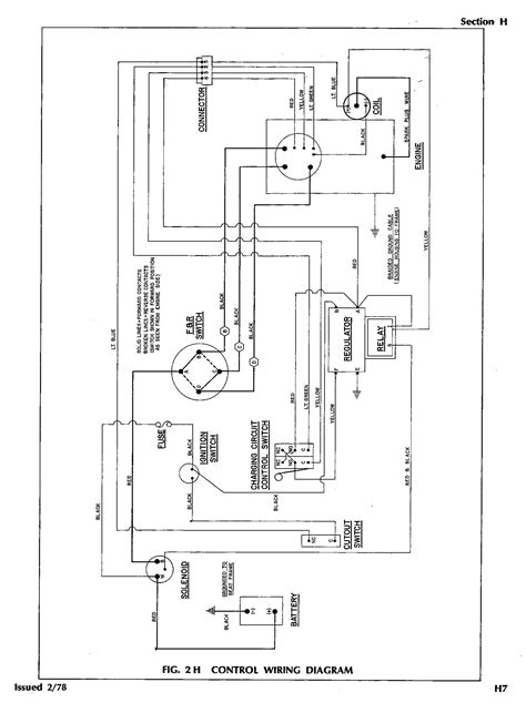 ez go golf cart ignition switch wiring diagram wiring