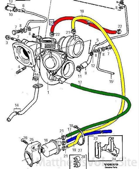 volvo xc engine diagram finally  vacuum hose diagram  language  diy swedish