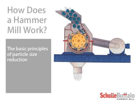 how do touch ls work how does a hammer mill work