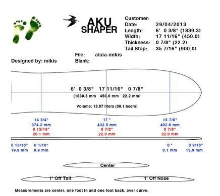 making a surfboard template surfboard template pdf printable alaia template fin