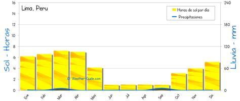 houston weather in november 2017 vm info