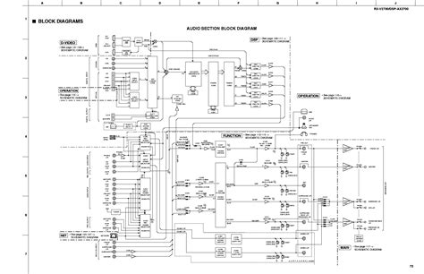 yamaha receiver rx 530 schematic service manual
