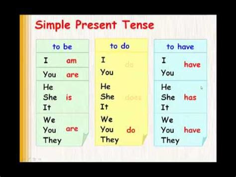 Simple And Easy Basic Grammar Diskon grammar present simple third person english narrated