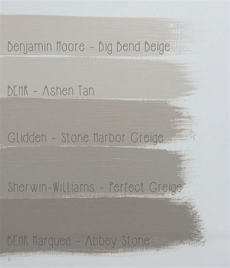 Paints For Home Interiors by On The Hunt The Perfect Greige Magnolia
