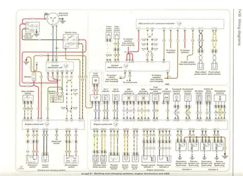 wiring diagram r1200s pelican parts technical bbs