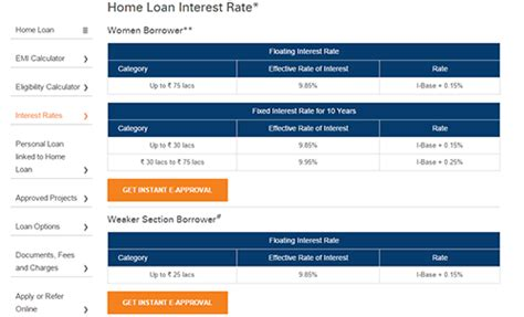 housing loan eligibility calculator hdfc icici housing loan calculator 28 images icici housing