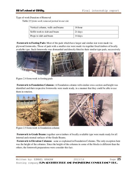 Architect Site Visit Report Template