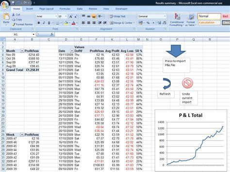 p l sheet template p and l balance sheet template papillon northwan