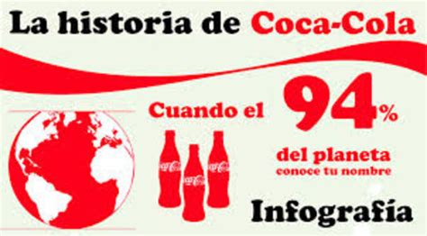 imagenes ocultas en la coca cola history of coca cola timeline timetoast timelines