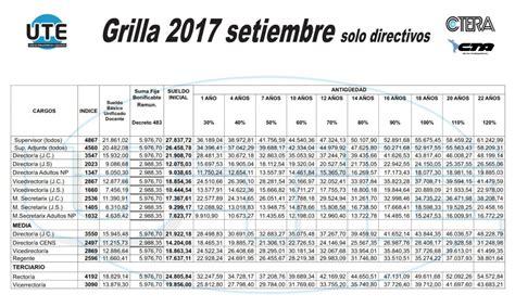 grilla aumento docente 2016 grilla salarial docentes jubilados 2016 grilla salarial