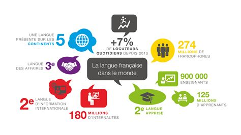 la langue des mdias 2810006962 journ 233 e de la langue fran 231 aise dans les m 233 dias
