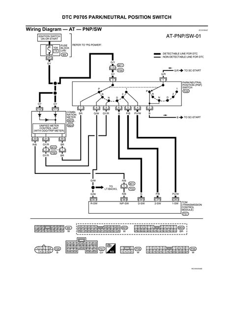 Repair Guides   Transmission/transaxle (2003)   Automatic