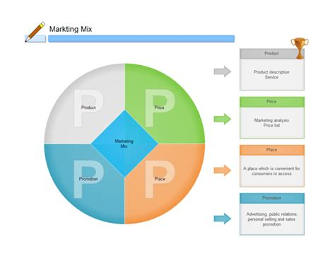 Free Floor Plan Drawing Tool Marketing Mix Software