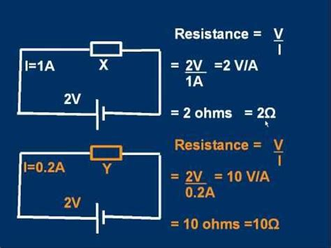 definition of resistance in physics a level gce a level physics e07 resistance part 1 of 2