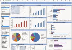 Microsoft Office Dashboard Templates by Raj Excel Excel Template Hr Dashboard Free