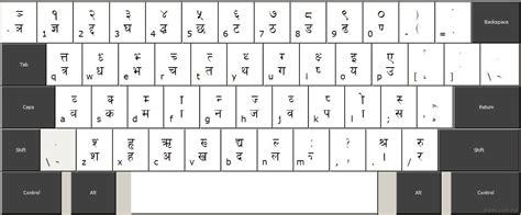 keyboard layout nepali unicode nepali font keyboard layouts all about nepali unicode