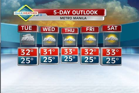 5 Day Mba Philippines by 5 Day Weather Forecast 9 9 2013 Photos Gma News