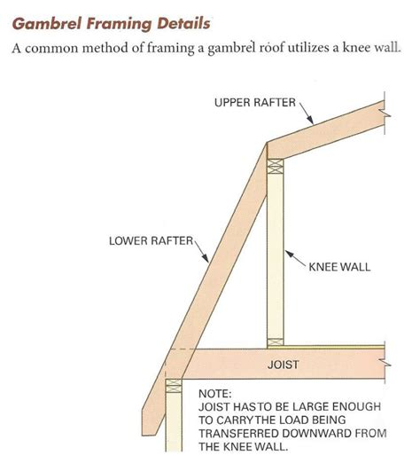 Hip Roof Truss Design Gambrel Roof With A Stick Built Moment Frame Structural