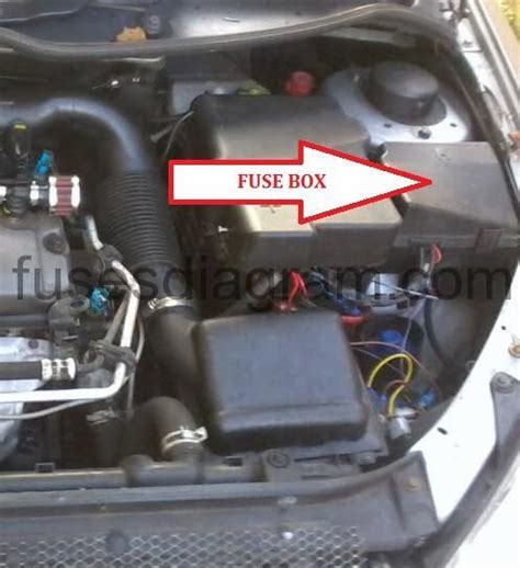 peugeot 206 gti 180 fuse box wiring diagram schemes