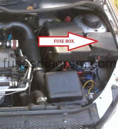 peugeot 206 fuse box horn wiring diagram schemes