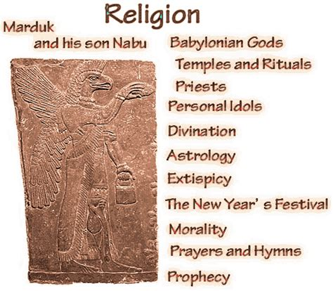 regulating in the empire ideology the bible and the early christians synkrisis books ancient babylonia religion