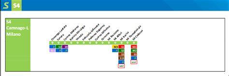 treni rogoredo pavia metropolitana linea s4 passante ferroviario
