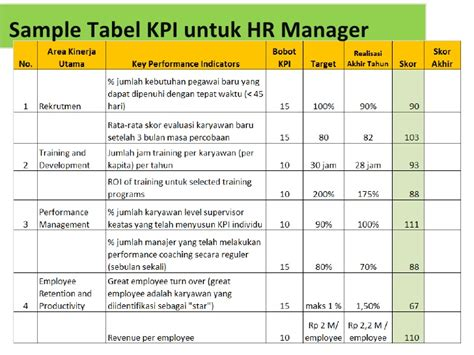 kpi assessment template kpi assessment template 28 images 28 images w16 pm evm
