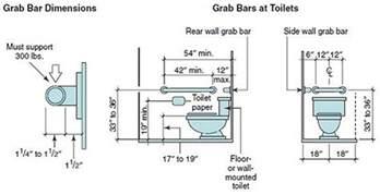 Toilet Grab Bar Dimensions Accessible Living Bathroom Toilet Grab Bar Specs
