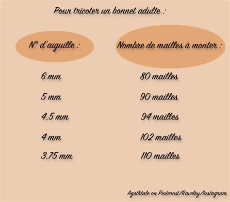 Monter Mailles Tricot by Tutoriel Tricot Comment Improviser Un Bonnet Au Tricot