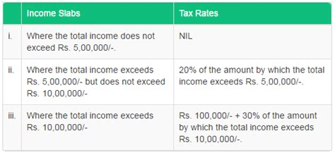 income tax section 80ee all india association of ips asps chq income tax slabs