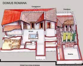 Roman Domus Floor Plan Panoroma Travel Unbeatable Accommodation Deals And