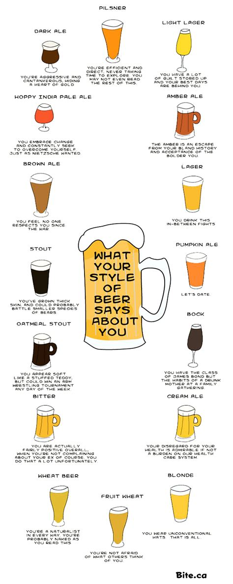 what your drink says about your personality what your drink says about your personality 28 images