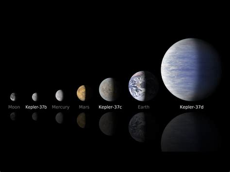new universe discoveries 2013 smallest exoplanet yet discovered by listening to a sun